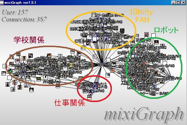 Mixigraph20080615