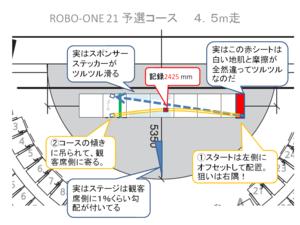 Robo121_1