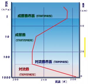 Kouzou_20200727001401